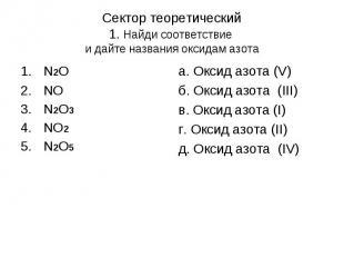 Сектор теоретический1. Найди соответствие и дайте названия оксидам азотаN2ONON2O