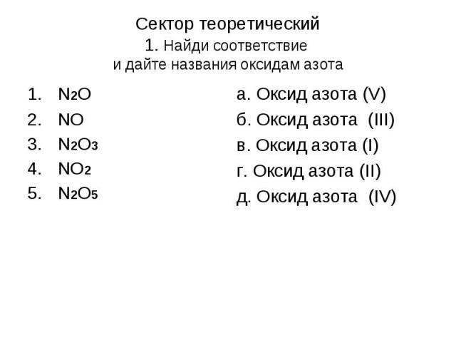 Сектор теоретический1. Найди соответствие и дайте названия оксидам азотаN2ONON2O3NO2N2O5а. Оксид азота (V)б. Оксид азота (III)в. Оксид азота (I)г. Оксид азота (II)д. Оксид азота (IV)