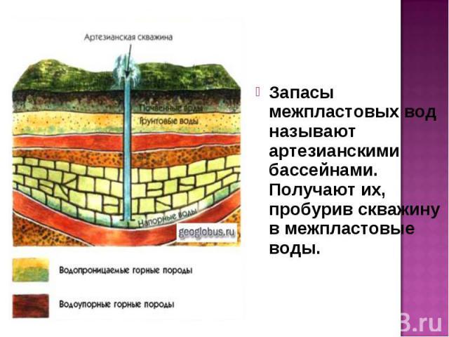 Запасы межпластовых вод называют артезианскими бассейнами. Получают их, пробурив скважину в межпластовые воды.