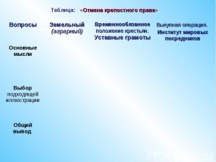 Таблица: «Отмена крепостного права»