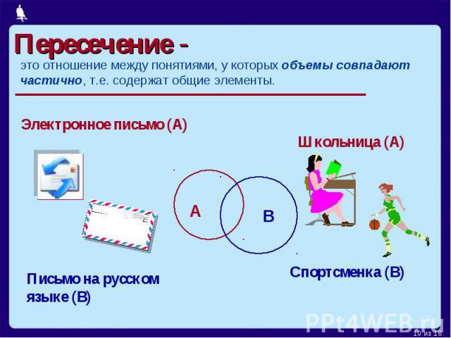 Пересечение - это отношение между понятиями, у которых объемы совпадают частично, т.е. содержат общие элементы.