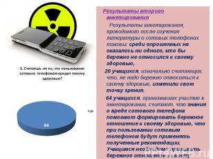 Результаты второго анкетирования Результаты анкетирования, проводимого после изу