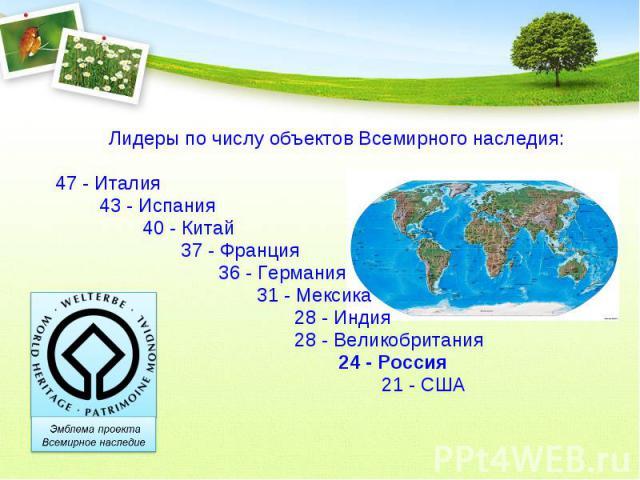 Лидеры по числу объектов Всемирного наследия:47 - Италия 43 - Испания 40 - Китай 37 - Франция 36 - Германия 31 - Мексика 28 - Индия 28 - Великобритания 24 - Россия 21 - США