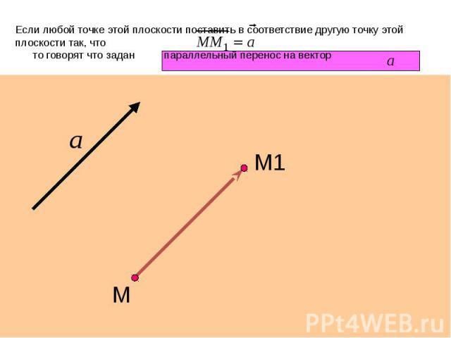 Если любой точке этой плоскости поставить в соответствие другую точку этой плоскости так, что то говорят что задан параллельный перенос на вектор