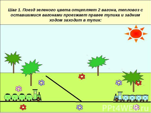Шаг 1. Поезд зеленого цвета отцепляет 2 вагона, тепловоз с оставшимися вагонами проезжает правее тупика и задним ходом заходит в тупик: