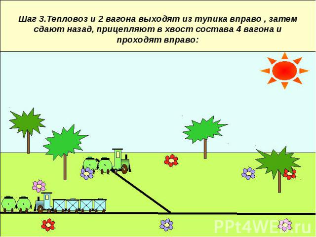 Шаг 3.Тепловоз и 2 вагона выходят из тупика вправо , затем сдают назад, прицепляют в хвост состава 4 вагона и проходят вправо: