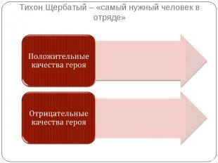 Тихон Щербатый – «самый нужный человек в отряде»
