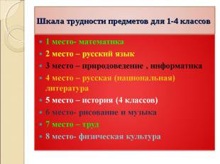 Шкала трудности предметов для 1-4 классов1 место- математика2 место – русский яз