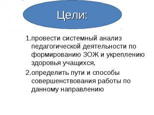 Цели:1.провести системный анализ педагогической деятельности по формированию ЗОЖ