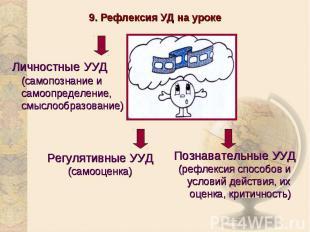 9. Рефлексия УД на урокеЛичностные УУД(самопознание и самоопределение, смыслообр
