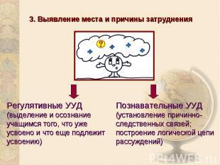 3. Выявление места и причины затрудненияРегулятивные УУД(выделение и осознание у