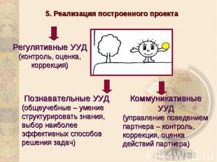 5. Реализация построенного проектаРегулятивные УУД(контроль, оценка, коррекция)П