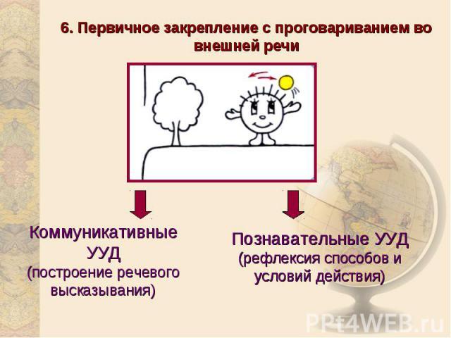 6. Первичное закрепление с проговариванием во внешней речиКоммуникативные УУД(построение речевого высказывания)Познавательные УУД(рефлексия способов и условий действия)