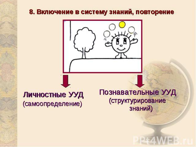 8. Включение в систему знаний, повторениеПознавательные УУД(структурирование знаний)Личностные УУД(самоопределение)