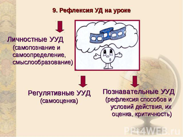 9. Рефлексия УД на урокеЛичностные УУД(самопознание и самоопределение, смыслообразование)Регулятивные УУД(самооценка)Познавательные УУД(рефлексия способов и условий действия, их оценка, критичность)
