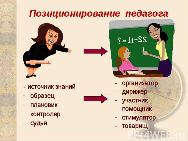 Позиционирование педагога- источник знанийобразецплановикконтролерсудьяорганизатордирижер участникпомощникстимулятортоварищ