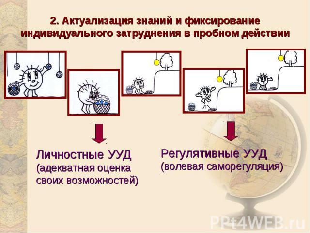 2. Актуализация знаний и фиксирование индивидуального затруднения в пробном действииЛичностные УУД(адекватная оценка своих возможностей)Регулятивные УУД(волевая саморегуляция)