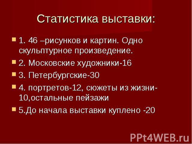 Статистика выставки:1. 46 –рисунков и картин. Одно скульптурное произведение.2. Московские художники-163. Петербургские-304. портретов-12, сюжеты из жизни-10,остальные пейзажи5.До начала выставки куплено -20