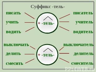 Суффикс -тель-