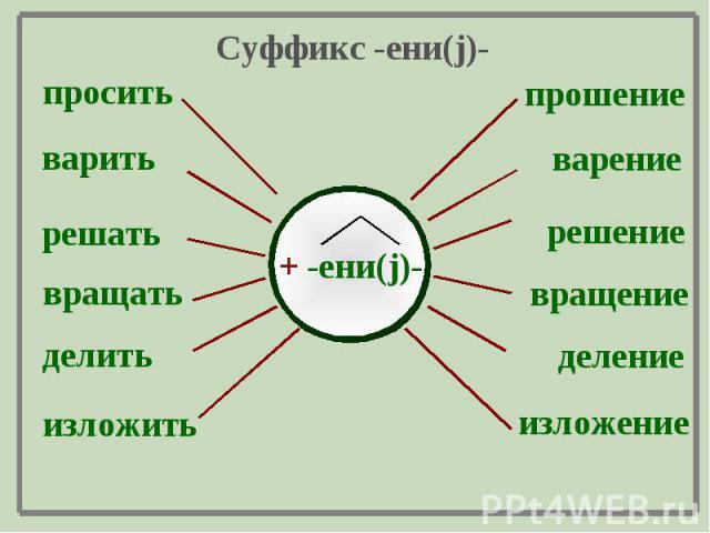 Суффикс -ени(j)-