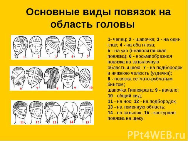 Основные виды повязок на область головы 1- чепец; 2 - шапочка; 3 - на один глаз; 4 - на оба глаза;5 - на ухо (неаполитанская повязка); 6 - восьмиобразная повязка на затылочную область и шею; 7 - на подбородок и нижнюю челюсть (уздечка);8 - повязк…
