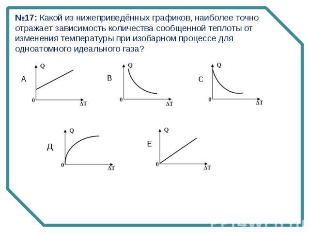 №17: Какой из нижеприведённых графиков, наиболее точно отражает зависимость количества сообщенной теплоты от изменения температуры при изобарном процессе для одноатомного идеального газа?