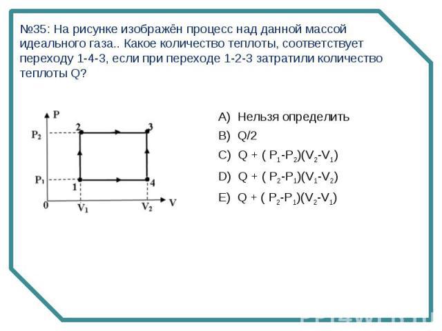 №35: На рисунке изображён процесс над данной массой идеального газа.. Какое количество теплоты, соответствует переходу 1-4-3, если при переходе 1-2-3 затратили количество теплоты Q?