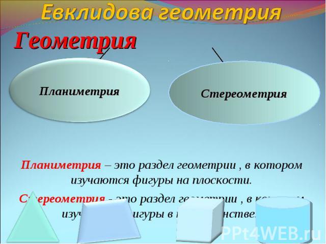 Евклидова геометрия Геометрия Планиметрия – это раздел геометрии , в котором изучаются фигуры на плоскости.Стереометрия - это раздел геометрии , в котором изучаются фигуры в пространстве.