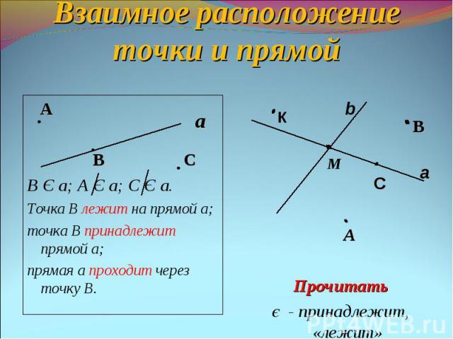 Взаимное расположение точки и прямой А В СВ Є а; А Є а; С Є а.Точка В лежит на прямой а;точка В принадлежит прямой а;прямая а проходит через точку В. АПрочитатьє - принадлежит, «лежит»
