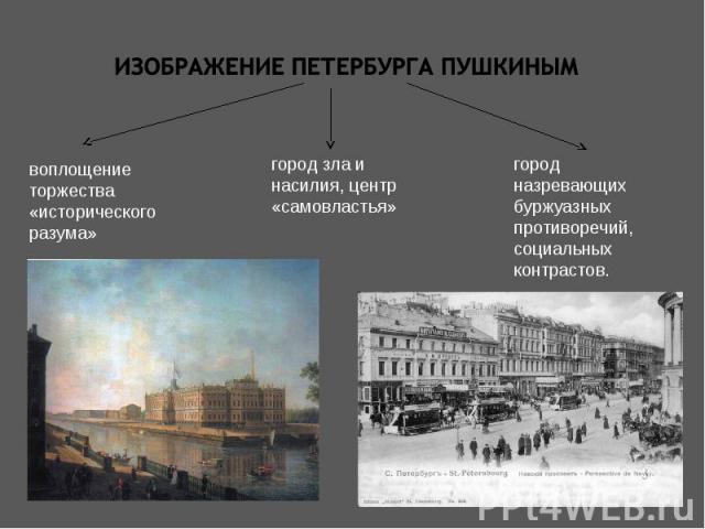 Изображение петербурга пушкинымвоплощение торжества «исторического разума»город зла и насилия, центр «самовластья»город назревающих буржуазных противоречий, социальных контрастов.