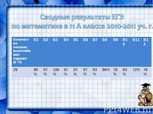 Сводные результаты ЕГЭ по математике в 11 А классе 2010-2011 уч. г.