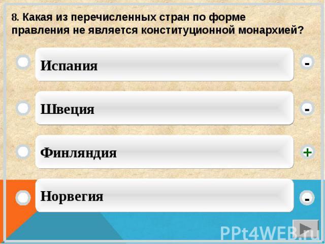 8. Какая из перечисленных стран по форме правления не является конституционной монархией?