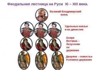 Феодальная лестница на Руси XI – XIII века.Великий Владимирский князьУдельные кн