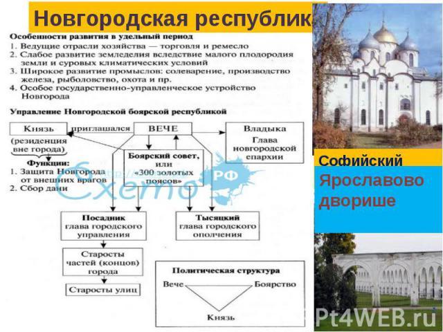 Новгородская республикаЯрославоводворише