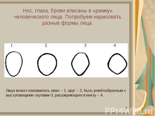 Нос, глаза, брови вписаны в «рамку» человеческого лица. Попробуем нарисовать разные формы лица.Лицо может напоминать овал – 1, круг – 2, быть ромбообразным с выступающими скулами-3, расширяющееся книзу – 4.