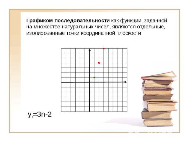 Графиком последовательности как функции, заданной на множестве натуральных чисел, являются отдельные, изолированные точки координатной плоскости