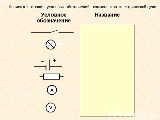 Написать название условных обозначений компонентов электрической цепи