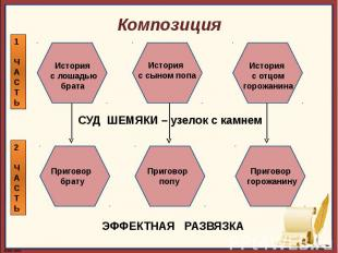 КомпозицияСУД ШЕМЯКИ – узелок с камнемЭФФЕКТНАЯ РАЗВЯЗКА