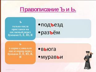 Правописание Ъ и Ь.