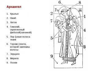 АрхангелКрыльяНимбХитонГиматий, скрепленный фиболой(запонкой)Лор (узкая полоса т