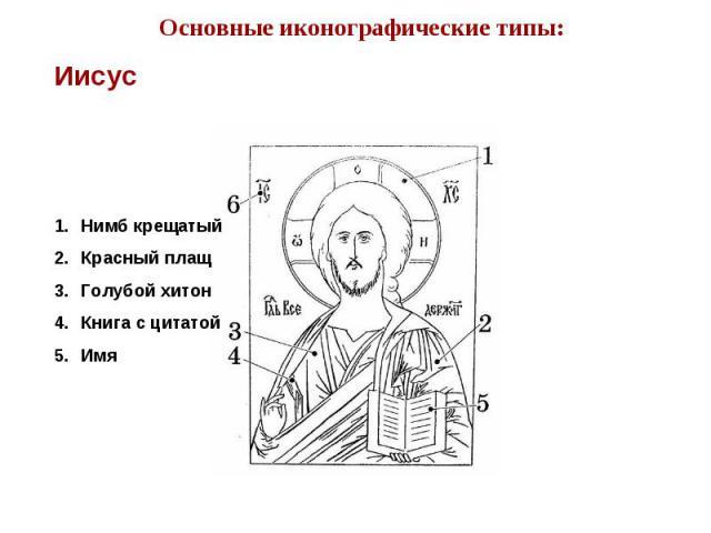 Основные иконографические типы:Нимб крещатыйКрасный плащГолубой хитонКнига с цитатойИмя
