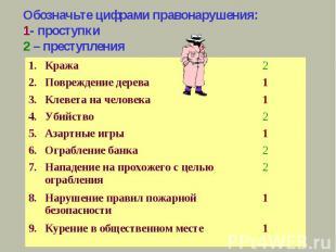 Обозначьте цифрами правонарушения: 1- проступки2 – преступления