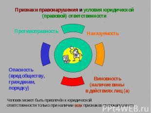 Признаки правонарушения и условия юридической (правовой) ответственностиЧеловек