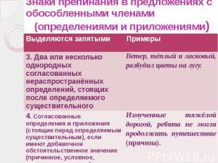 Знаки препинания в предложениях с обособленными членами (определениями и приложе