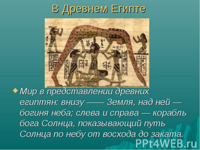 В Древнем ЕгиптеМир в представлении древних египтян: внизу —— Земля, над ней — богиня неба; слева и справа — корабль бога Солнца, показывающий путь Солнца по небу от восхода до заката.