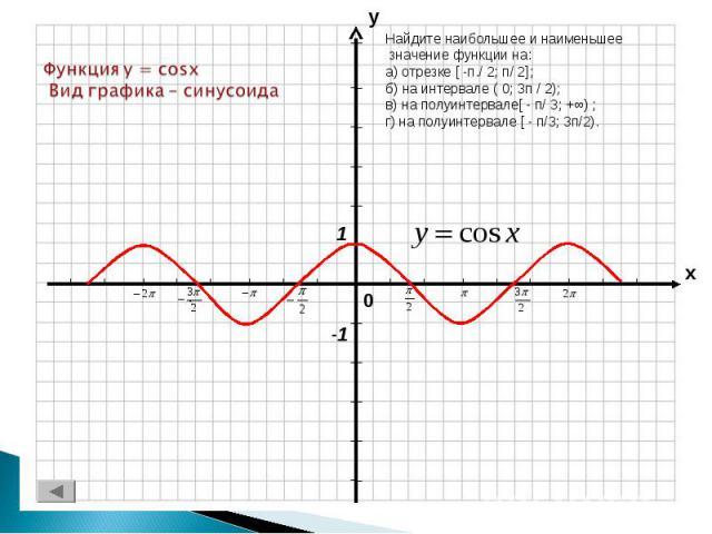 Функция y = cosx Вид графика – синусоида Найдите наибольшее и наименьшее значение функции на:а) отрезке [ -п./ 2; п/ 2];б) на интервале ( 0; 3п / 2);в) на полуинтервале[ - п/ 3; +∞) ;г) на полуинтервале [ - п/3; 3п/2).