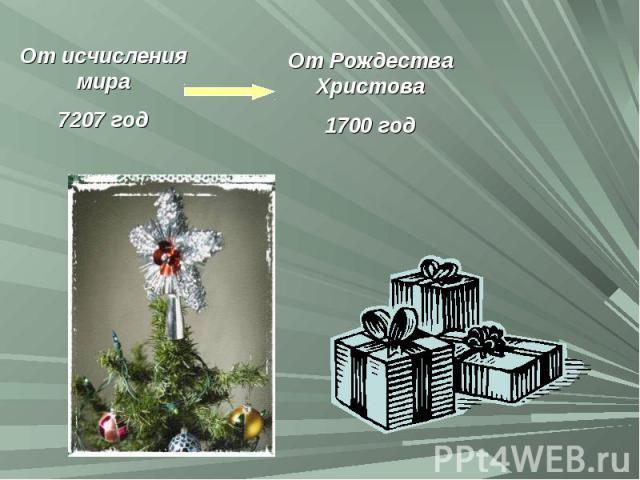 От исчисления мира7207 годОт Рождества Христова1700 год