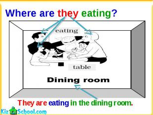 Where are they eating?They are eating in the dining room.