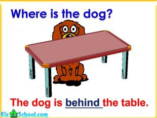 Where is the dog?The dog is behind the table.