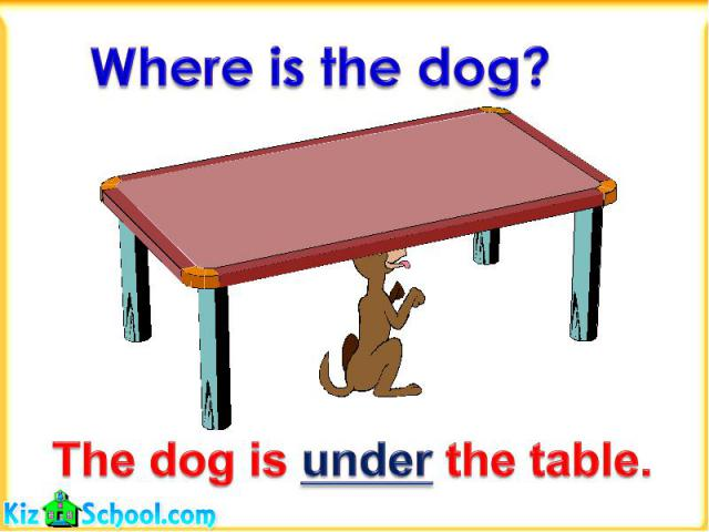 Where is the dog?The dog is under the table.